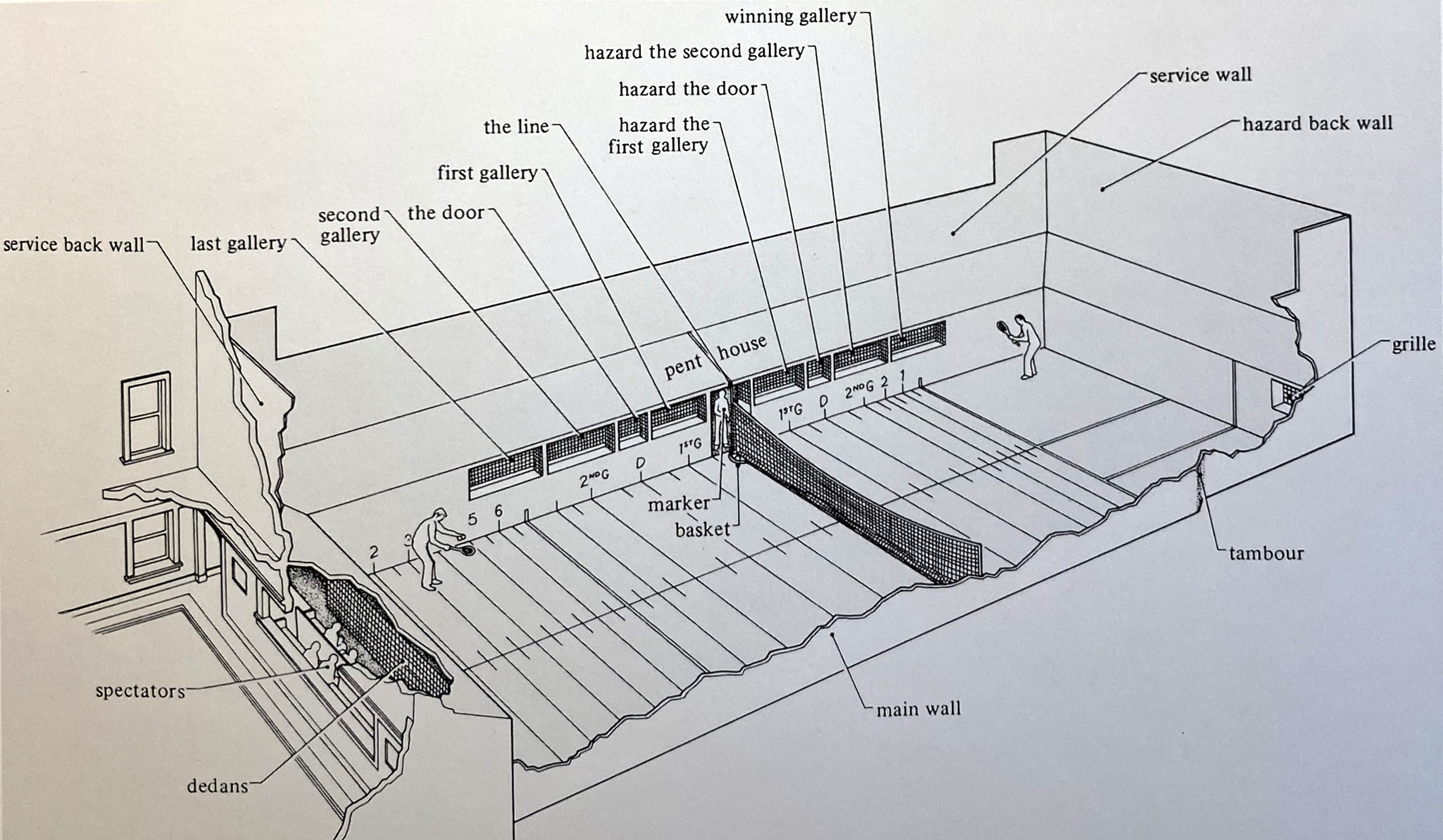 Plan of a Court