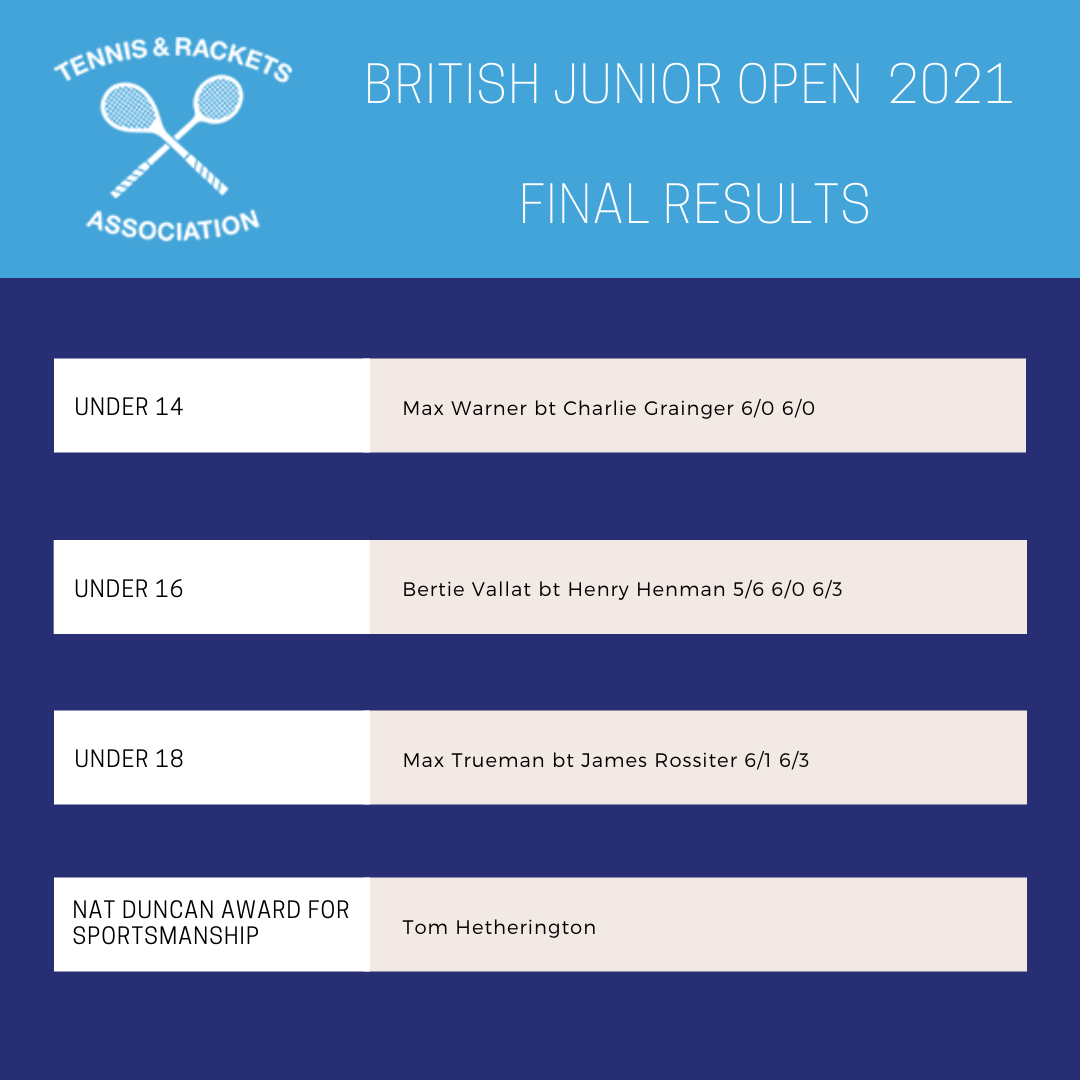 Junior British Open Singles Championships 2021